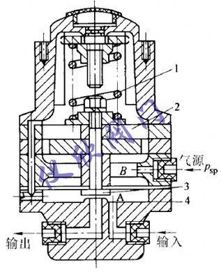 高压喷嘴结构图