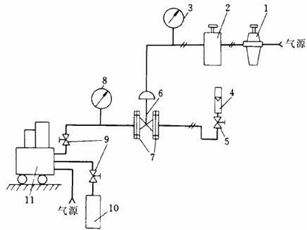1—减压阀:2—气动定值器:3,8压力表:4—转子流量计:5,9—截止阀:  6图片
