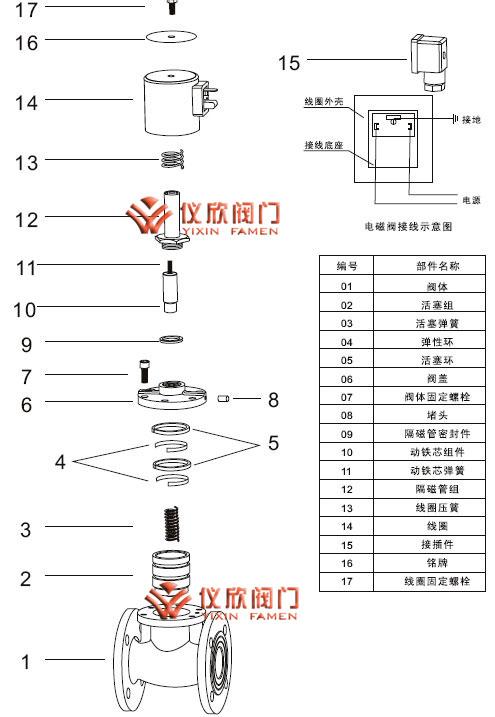 蒸汽电磁阀分解图