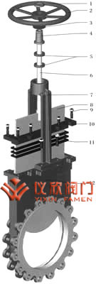PZ973电动刀型闸阀部件材质说明