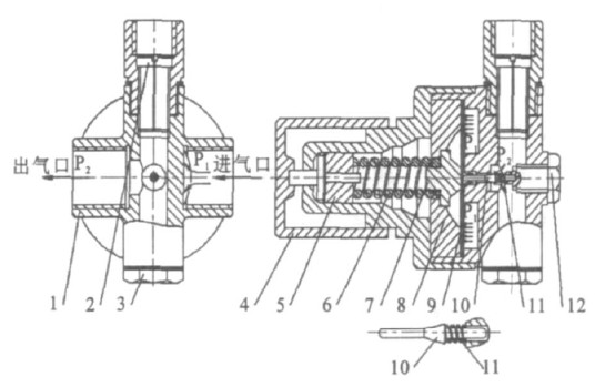 比例调节气动阀介绍及工作原理图片