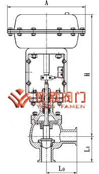 卫生级气动薄膜调节阀