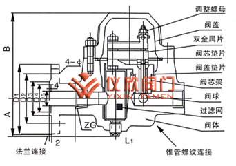 热静力疏水阀结构图 双金属热静力疏水阀工作压力表