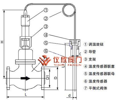 自力式温度调节阀结构图
